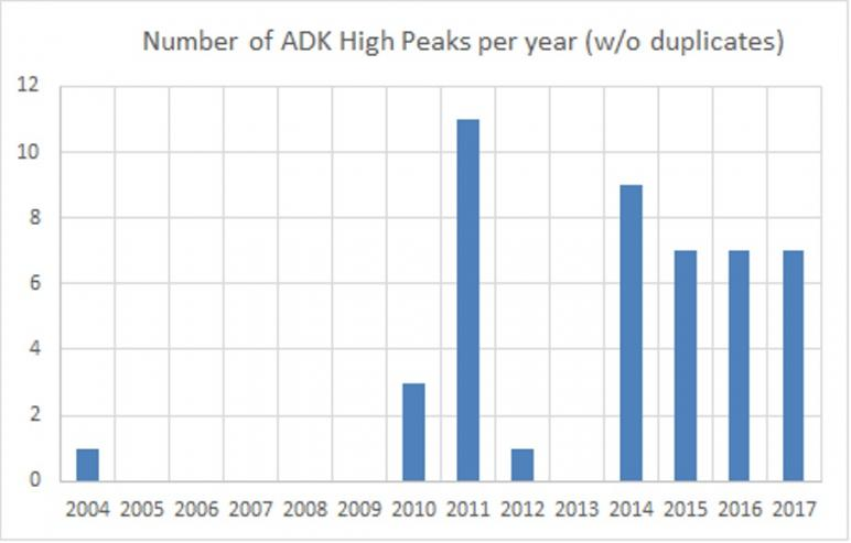 Click image for larger version  Name:ADK46_progress_200p.jpg Views:1 Size:35.2 KB ID:2606